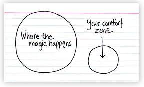 Discomfort zone (2)