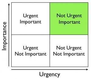importance-versus-urgency-matrix
